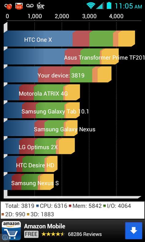 how to screenshot on a kyocera phone kyocera hyrdo edge review digital trends
