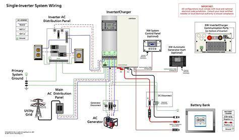 cool mako wiring schematic gallery best image diagram