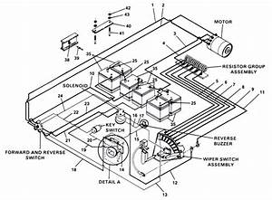 Club Car Wiring Diagram 1991 48 Volt