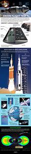 Orion Spacecraft Launch To Test NASA Capsule That May Take ...