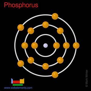Webelements Periodic Table  U00bb Phosphorus  U00bb Properties Of