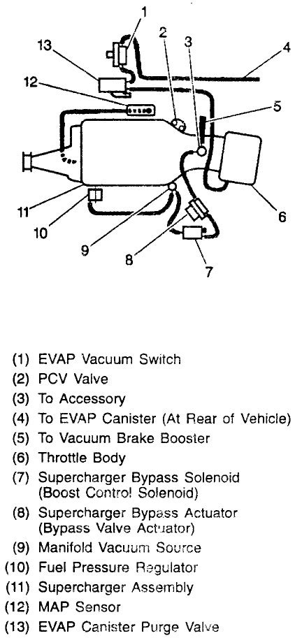 L Ca Gp Wiring Diagram by 4th Engine Coming Up L36 To L67 Page 4 Gm Forum