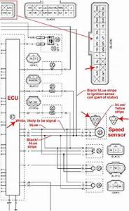 What Exactly Does The Cdi Control