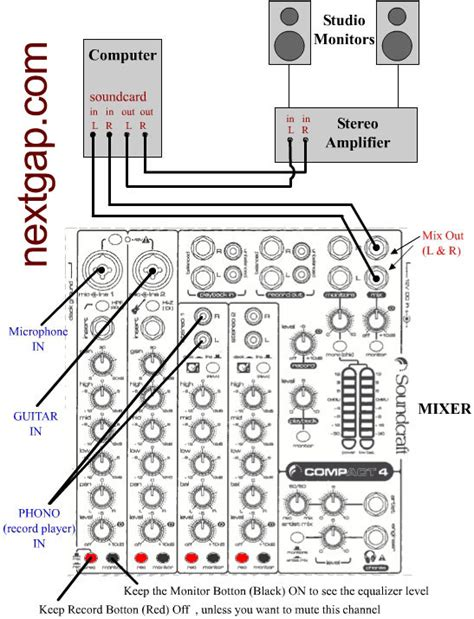 Stage Sound Wiring Diagram by Mixer Wiring Diagram From The Instruments To The Mixer