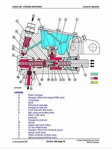 John Deere Tractors 7220  7320  7420  7520 Diagnosis And
