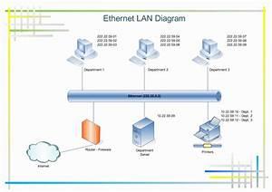 Network Diagram Tool