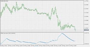 Reaktionsgeschwindigkeit Berechnen : den indikator 39 ema deviation 39 von 39 mladen 39 f r den metatrader 5 in der mql5 code base kostenlos ~ Themetempest.com Abrechnung