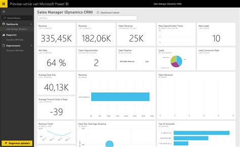 power bi templates jopx on crm cloud and analytics combining dynamics crm and power bi preview