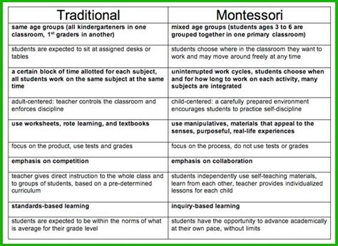 there are only two ways to live your 50 montessori 693 | 26fb7b9698ab0b14e790bfe0126ddab7