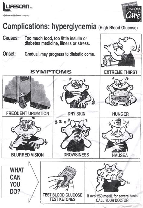 reactive hyperglycemia symptoms doctor answers