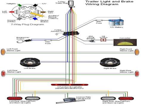 trailer brake wiring diagram 7 way with electric brakes
