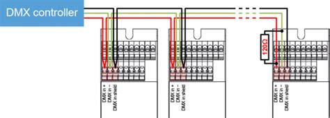 learning center application note   wire dmx rdm
