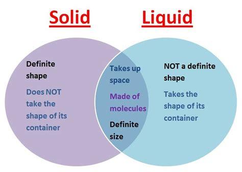 Solids And Liquids  Mr Reguinho's First Grade Class