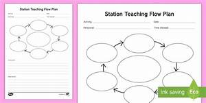 Station Teaching Flow Chart Planning Template