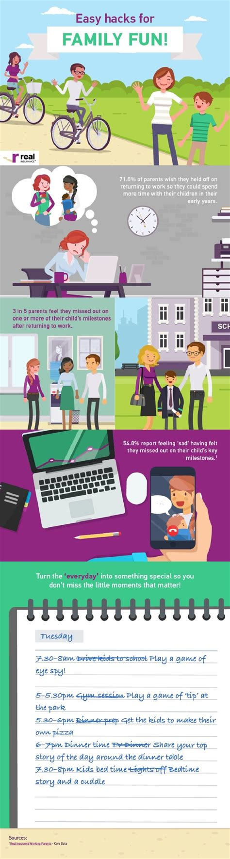 Boredom busters for families #infographic in 2020 Family