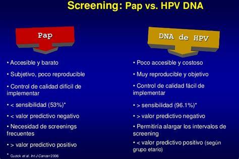 Hpv Dna Test Costo by Charla Test Hpv Dr Igor Pardo Zapata Caja Petrolera