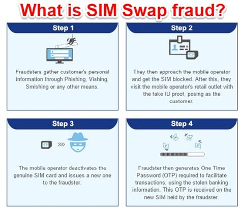 us bank fraud department phone number what is mobile phone sim fraud and how to protect