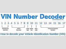 Free Vehicle History Report VHR By VIN Cars Trucks