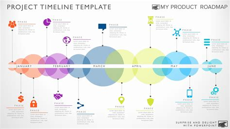Timeline Web Template Free by Timeline Template Powerpoint Elegant Timeline Template
