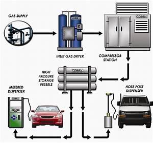 Natural Gas Power Plant Diagram