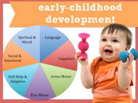 Govt Launches Early Childhood Development Project. Home Security Systems No Monthly Fee. Saks World Elite Mastercard Dish Network Isp. Piano Movers Nashville Tn Act Software Review. Prepaid Mastercard Activation. Creating An Ecommerce Website From Scratch. Configure Vpn Windows 7 Cheap Insurance In Nj. Cooking Colleges In California. How To Setup An Ftp Site Sign Up To Take Gmat