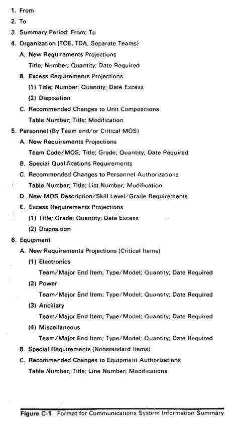 fm   communications electronics management system appendix