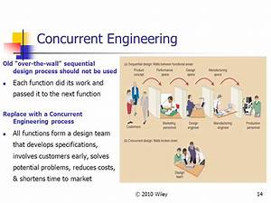 Chapter 3 - Product Design & Process Selection - ppt video ...