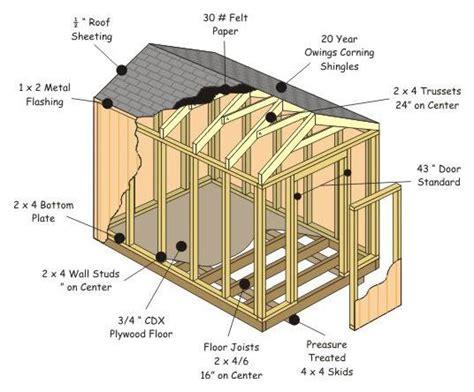 10x10 storage shed 920 8x6 594 12x16 1337 16x32