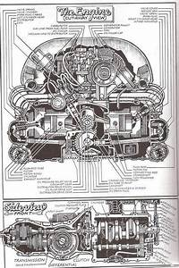 17 Best Images About Technical Illustration On Pinterest