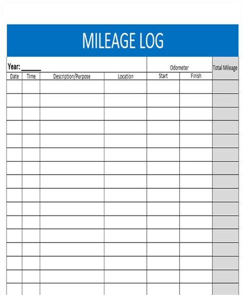 log samples templates  word