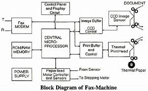 Diagram  Welding Machine Block Diagram Full Version Hd