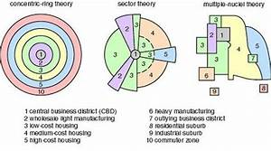 The Social And Spatial Structure Of Urban And Regional