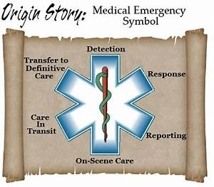 Medical Symbol Meanings Pictures to Pin on Pinterest ...
