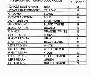 Us Electrical Wire Color Code Chart Cleaver How To Connect