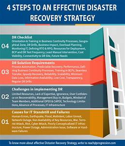 disaster recovery plan template disaster recovery checklist With disaster recovery plan checklist template