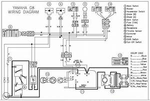 yamaha g9 wiring harness yamaha g2 wiring harness wiring With wiring diagram for yamaha g9 golf cart