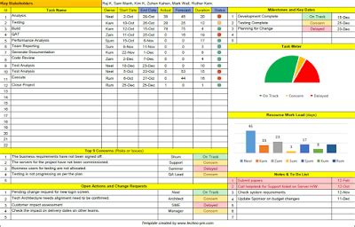 pin  stock  spreadsheet template