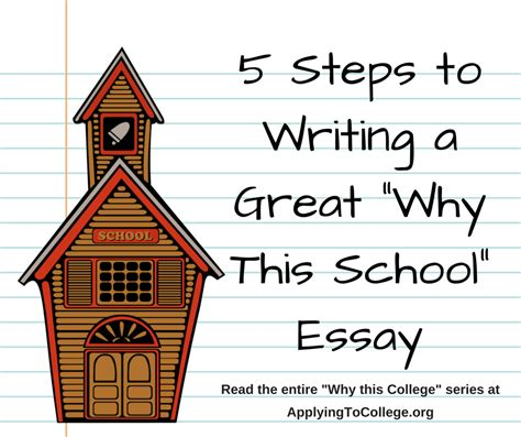 what to write for a college essay applying to college college essay writing and interview