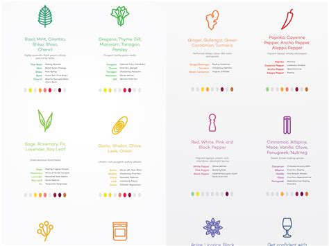 Herb and Spice Pairings with Wine Wine Folly