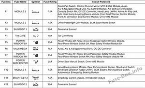 Fuse Box Diagram  U0026gt  Hyundai I30  Pd  2018  2019