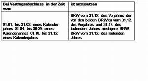 Umbauter Raum Rechner : kaufpreisaufteilung immobilien rechner ~ Whattoseeinmadrid.com Haus und Dekorationen