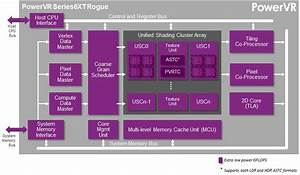 Apple U0026 39 S A8 Soc Analyzed  The Iphone 6 Chip Is A 2