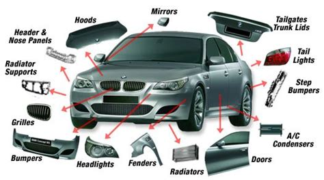 Understanding The Different Types Of Replacement Car Parts
