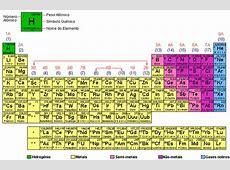 Tabla periodica pdf completa papel pintado tabela periodica completa urtaz Images