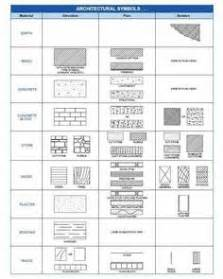 architectural material symbols in section drawing architectural drawing search