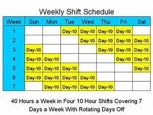 10 hour schedules for 7 days a week 2 by shift schedules for 10 hour shift templates