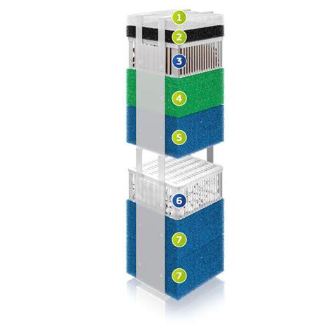 juwel ag bioflow filtersystems purchase