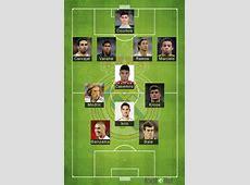 Real Madrid 20182019 Best XI footalist
