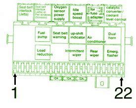 Volkswagen Circuit Wiring Diagrams