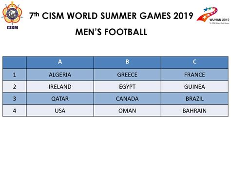 cism world summer games  wuhan  drawing